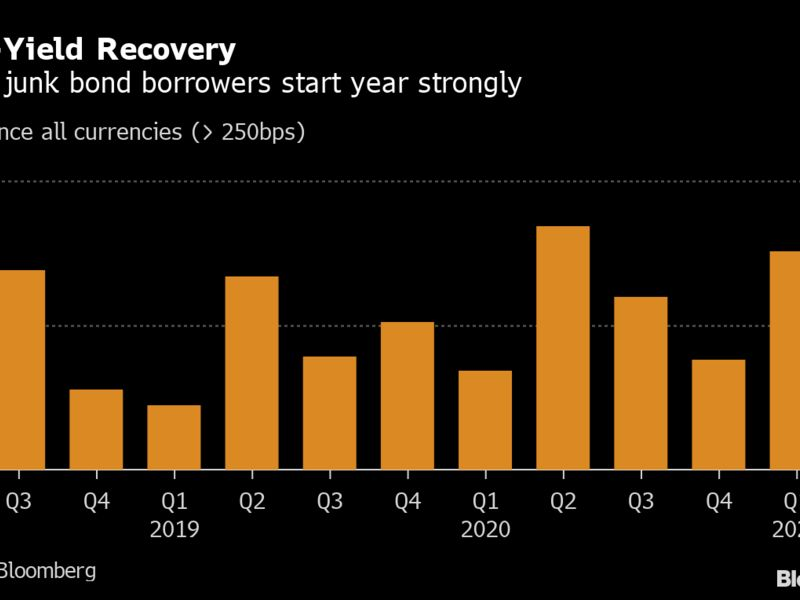 High-Yield Recovery
