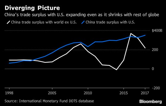 Here's How a Trade War Between the U.S. and China Could Get Ugly