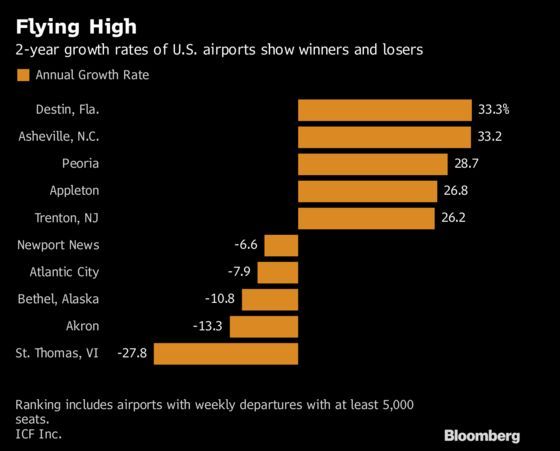New York-to-Asheville Flight Rush Points to New U.S. Boomtowns