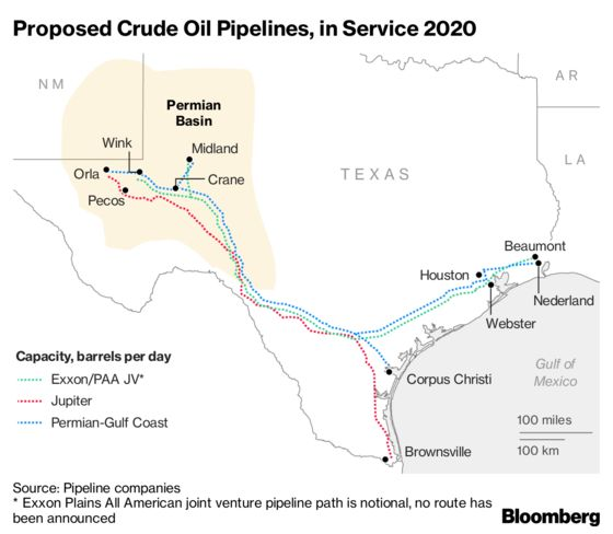 Shale Boom Raises Specter of Gulf Coast Oil Terminal Glut