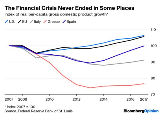 Maybe Europe Can'tRecoverFrom theFinancial Crisis