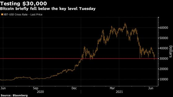 Qatar's Wealth Fund Says Crypto Needs to Mature After Wild Ride