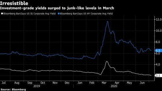 Bond-Market Tourists Threaten to Bolt With $200 Billion at Risk