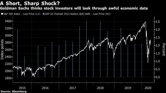 U.S. Stocks Don't Need to Fall on Economic Damage, GoldmanSays