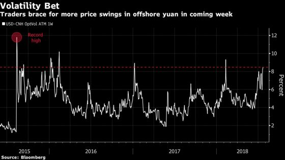 Emerging Markets at Mercy of Yuan Swings as Currency War Looms