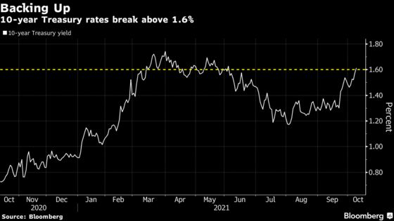 Stagflation Is All Anyone in Markets Wants to Talk About Now
