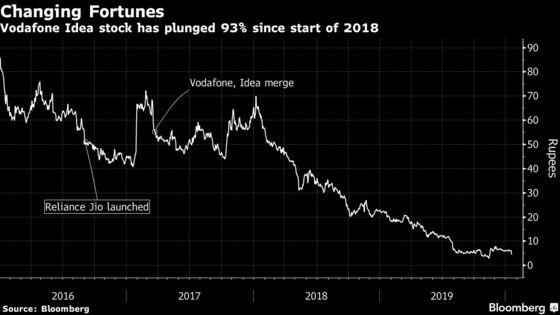 Franklin Cuts Vodafone Idea's Debt Value to Zero on Court Snub
