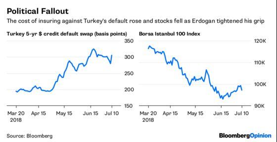 Erdogan's New Dynasty Makes Turkey Uninvestable