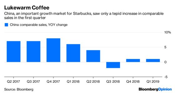 Starbucks Can't Afford Any Slip-Ups In China