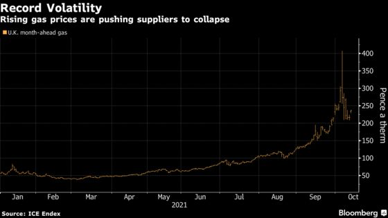 U.K. Gas Shipper Stops Supplies in Another Blow to Power Firms