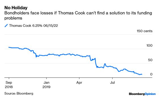 Flying Back From a Thomas Cook Holiday? Good Luck