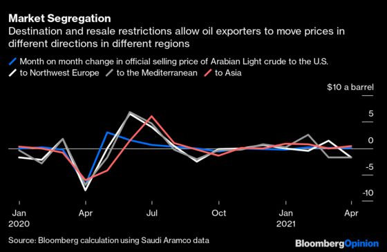 OPEC Is Holed Below the Waterline, It Just Doesn't Know It Yet