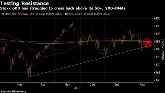 Europe Stocks Rally Along With Global Shares on Powell Comments