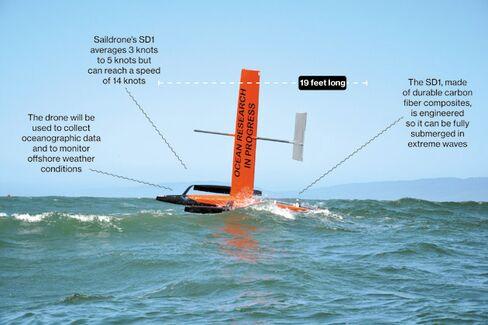Sea Drones Venture Into Uncharted Waters