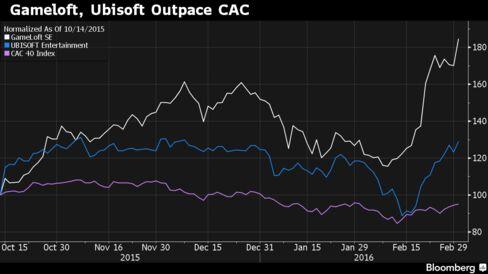 Stocks have beaten the market since Vivendi began stalking the companies.