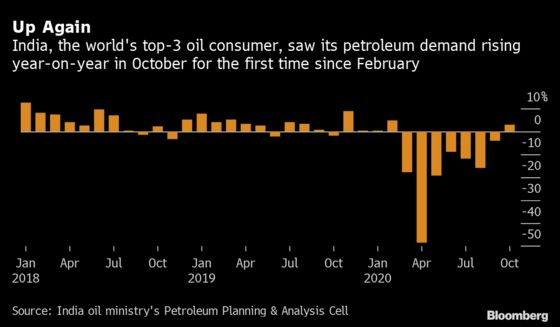 Indian Oil Demand Posts First Annual Growth Since February