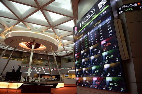 ジャカルタ証券取引所