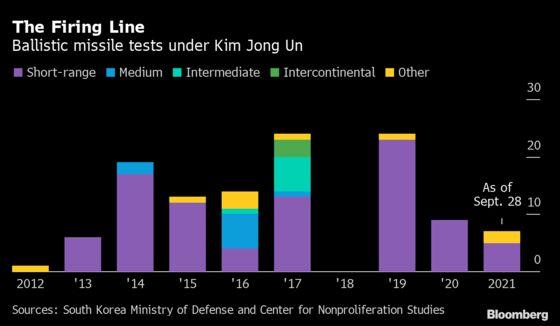 Kim Jong Un Warns U.S., Offers Olive Branch for South Korea
