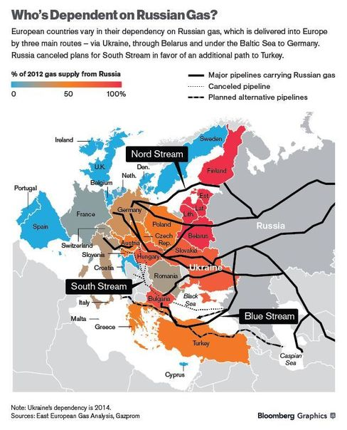 GRAPHIC: Europe Gas Pipelines