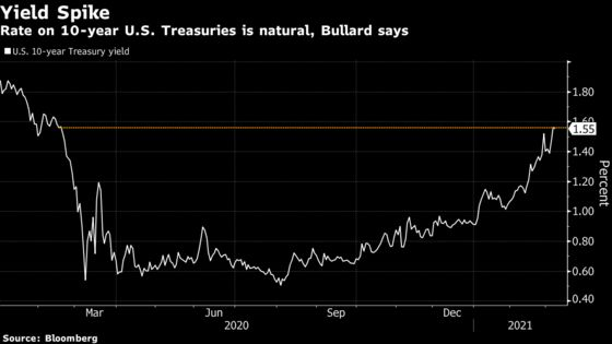 Fed Officials Play Down Higher Yields, Need for Policy Response