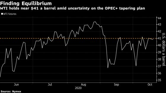 Oil Edges Lower as OPEC+ Keeps Its Next Moves Close to Chest