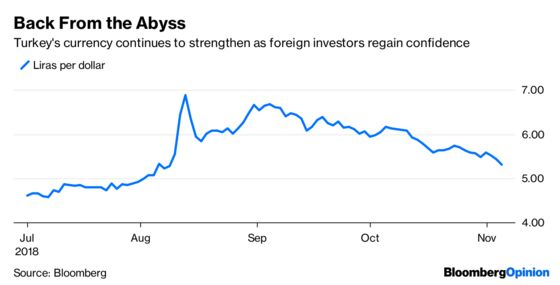 Forget the Midterms. The Real ActionIs in Stock Buybacks.