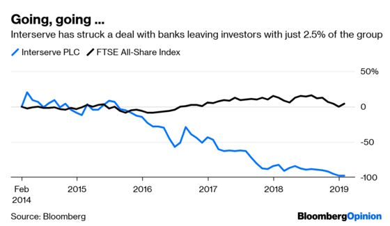 Hedge Fund Takes on U.K. and Its Banks. Good Luck