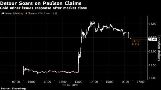 Detour Battle With Paulson Intensifies Over Miner's Future
