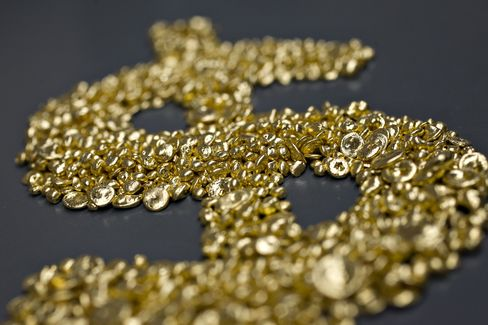 Gold Futures Top $1,900 An Ounce