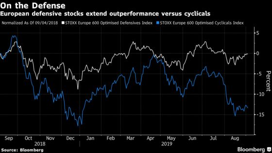 Trade of Extremes Shows Stock Market's Epic Conundrum