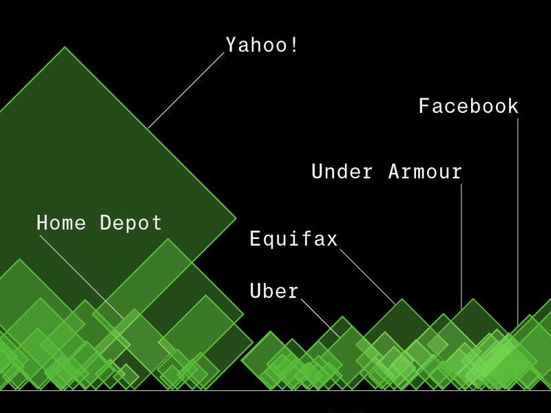 corporate-hacks-cyber-attacks-homepage