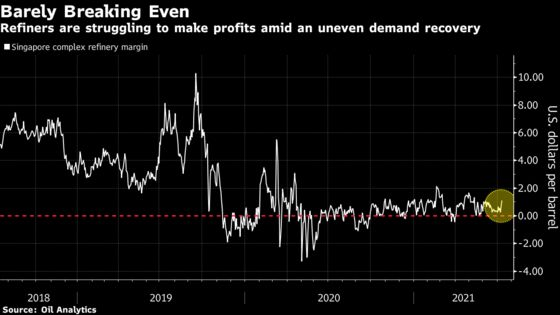 Virus Curbs in Southeast Asia Threaten Oil Demand Recovery