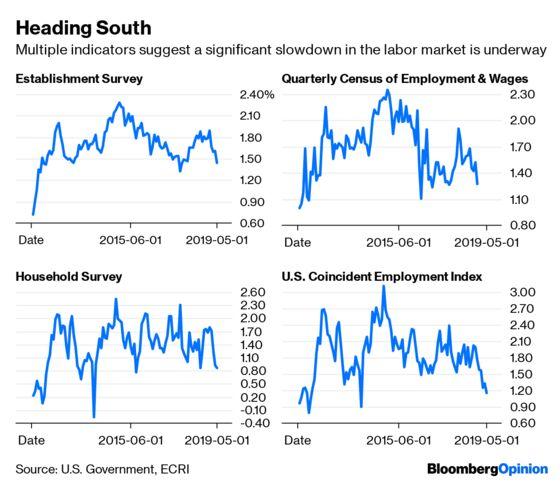 The Myth of the Tight U.S. Labor Market