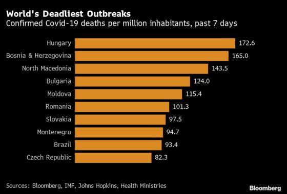 World's Worst-Hit Covid Region Starts Reopening Despite Warnings