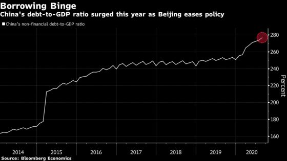 China Targets 'Reasonable' Monetary Policy as Economy Recovers