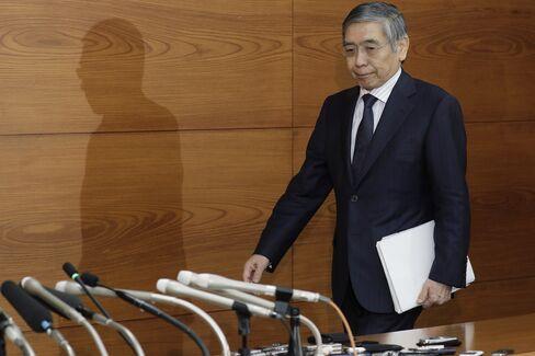 黒田日本銀行総裁