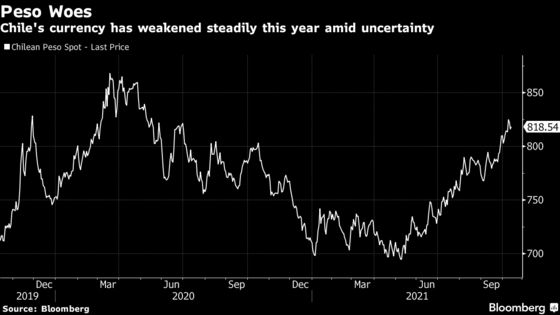 Chile's Biggest Rate Hike in 20 Years Fails to Boost Its Currency