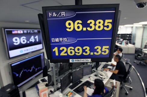 Asia Stocks Drop, Treasuries Gain Before U.S. Data; Yen Rises