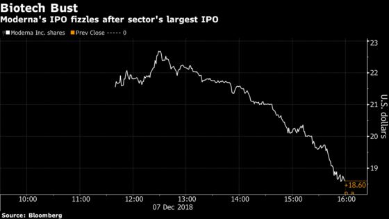 New Biotech IPO Dropped a Unicorn-Sized Value on Its First Day