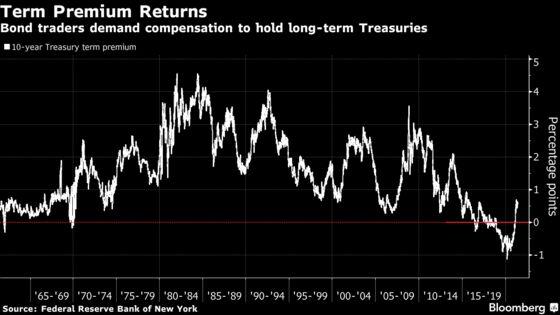 Quant Pioneer Dimensional Buys Bonds That Ray Dalio Hates