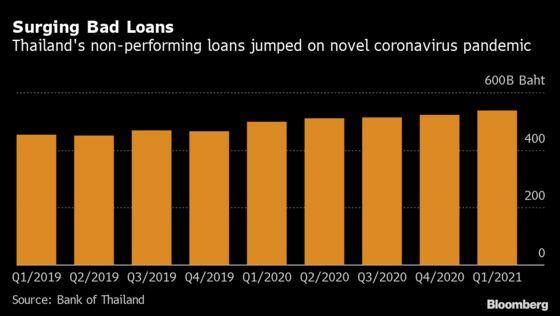 Scion of Richest Thai Family Prepares for Bad Debt Bonanza