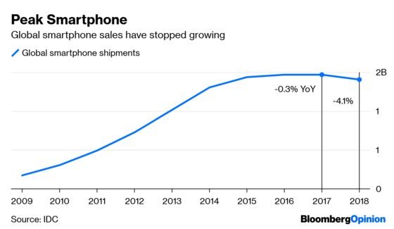 A $2,000 Phone Won't Cure an Industry's Midlife Crisis