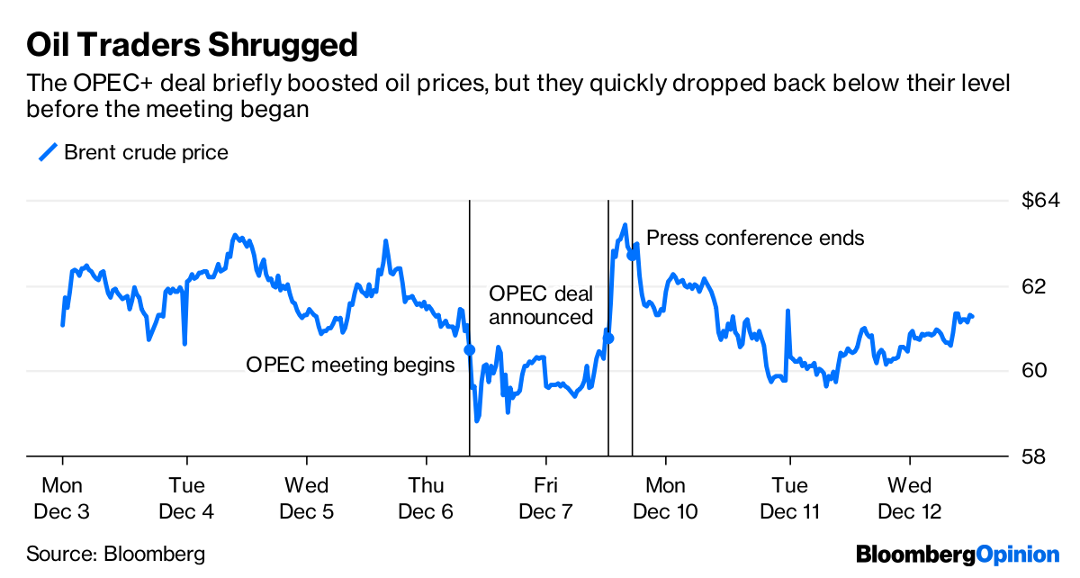 Opec Needed Russia To Get Oil Output Deal So Russias In Charge