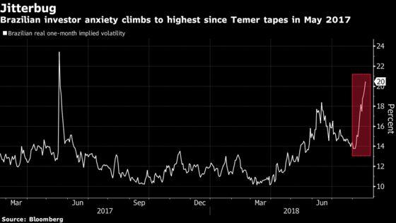 Carmen Reinhart Says Brazil May Be Surprise Loser From Turkish Turmoil