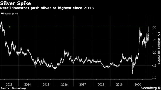 Silver Prices Surge to Eight-Year High Amid Reddit-Fueled Frenzy