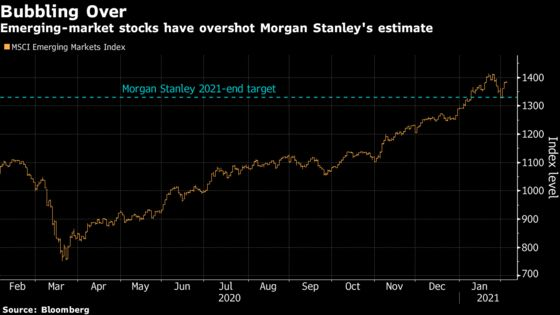 Morgan Stanley Says Emerging Stocks May Have Already Peaked