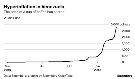 What Broke Venezuela's Economy and What Could Fix It