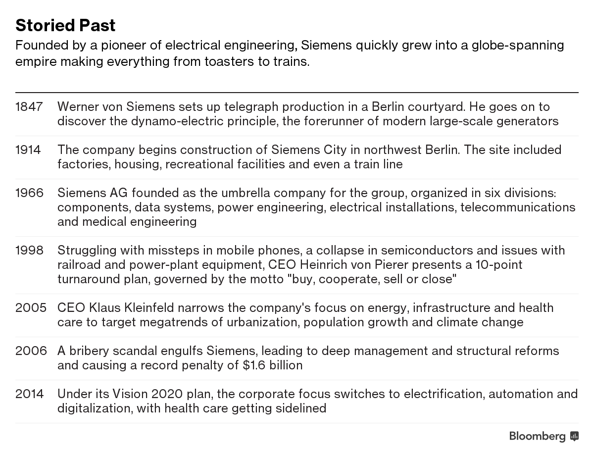 The Dismantling of Germany Inc  - Bloomberg