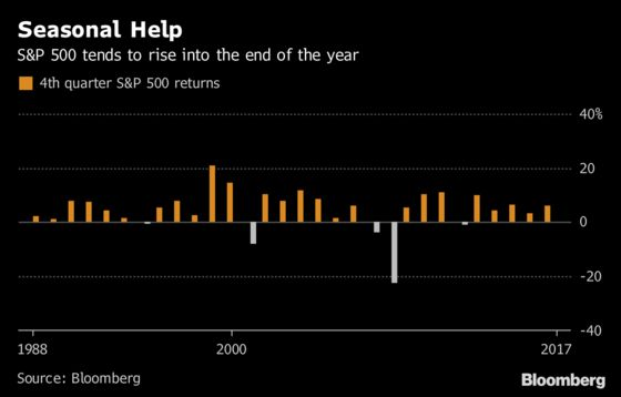 Trying to Salvage a Ruined Year in Stocks With Seven Weeks to Go