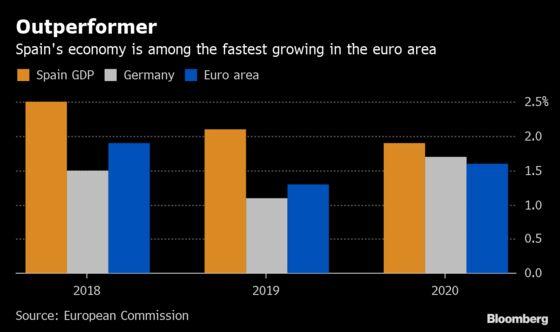 Spain's Calvino Says Election Uncertainty Won't Hurt Economy